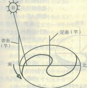 Taichi 31a