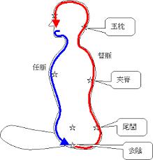 chuan5